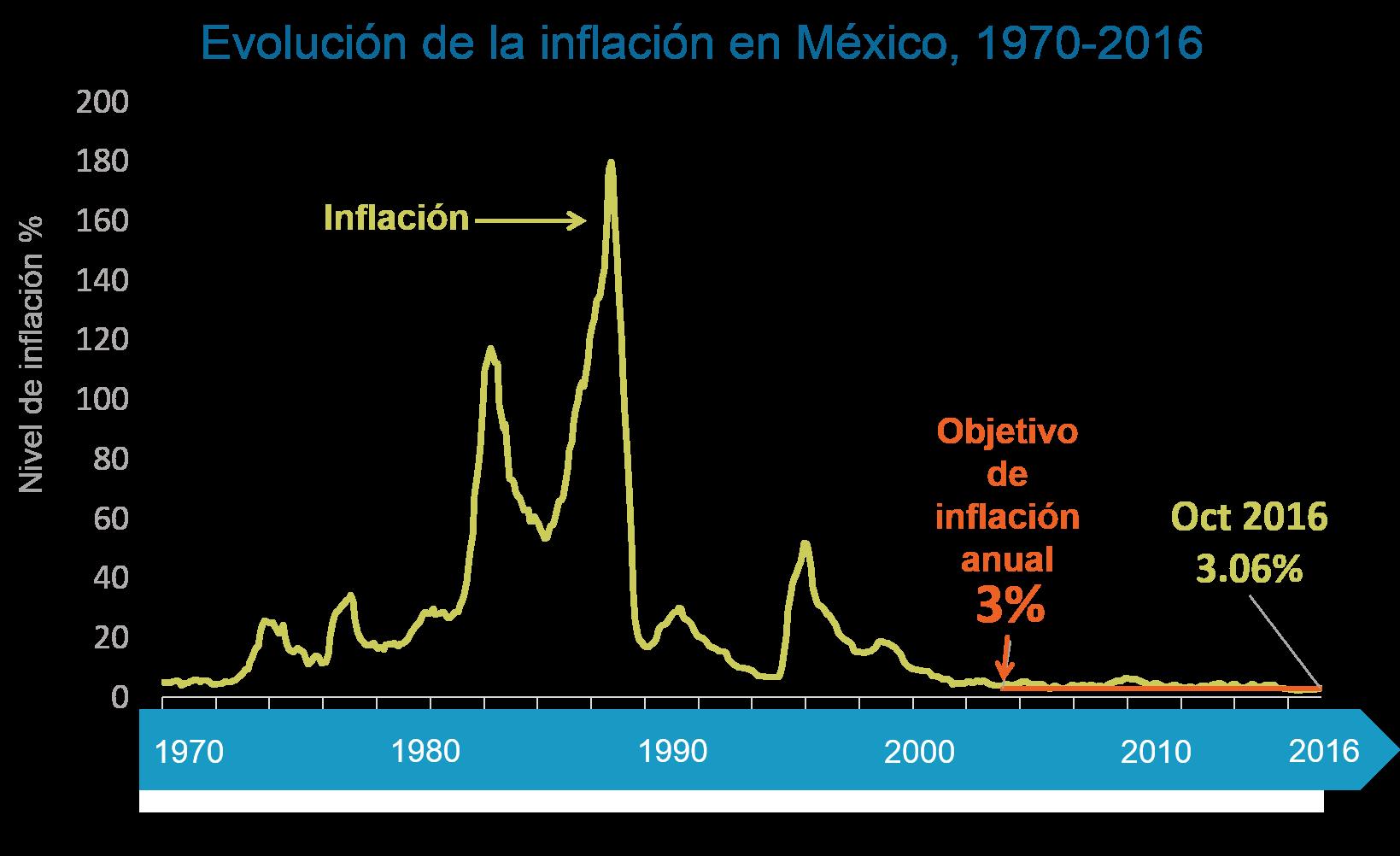 Inflacion_en_Mexico.png